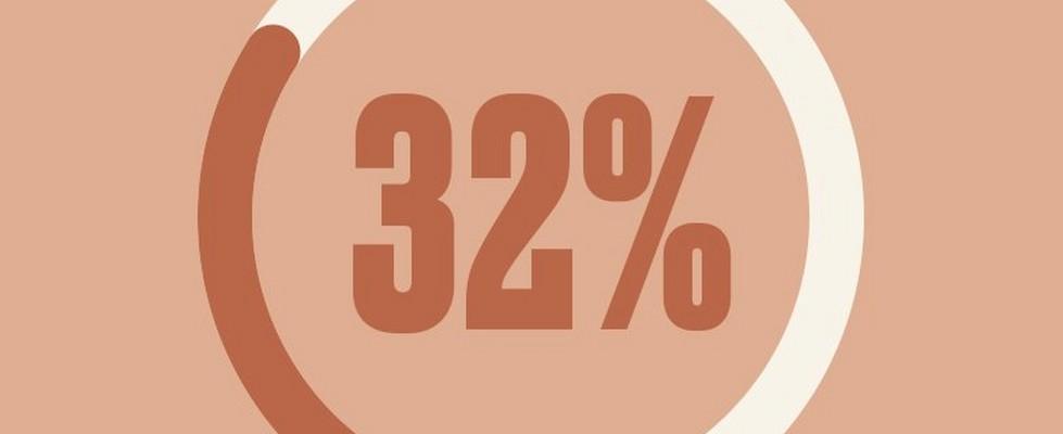 Illustration eines Kreises mit 32% in der Mitte geschrieben