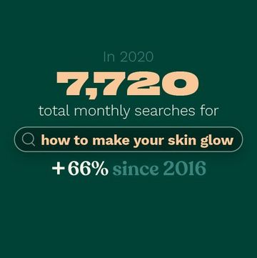 In 2020 7,720 total monthly searches for how to make your skin glow