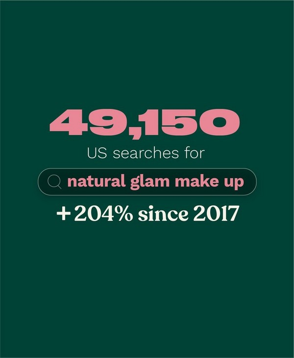 49,150 US searches for natural glam makeup