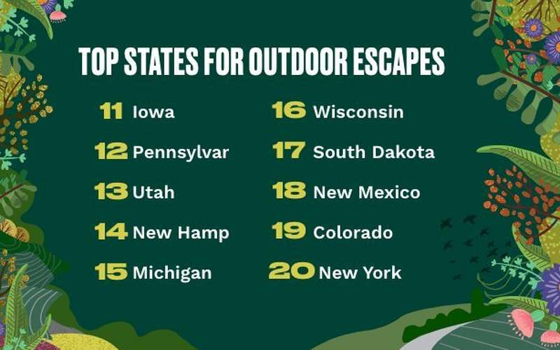 top states for outdoor escapes