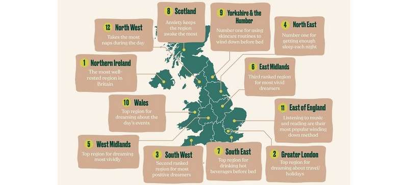 UK's Most Well Rested Region map