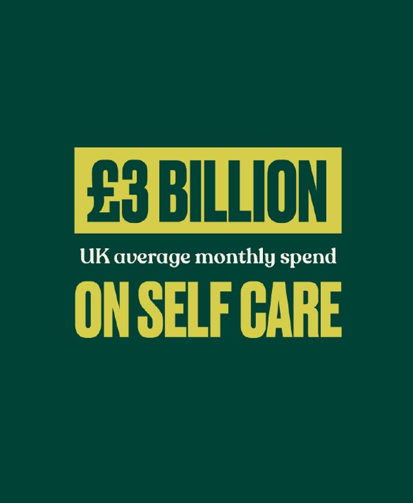 £3 billion is the uk average monthly spend on self care
