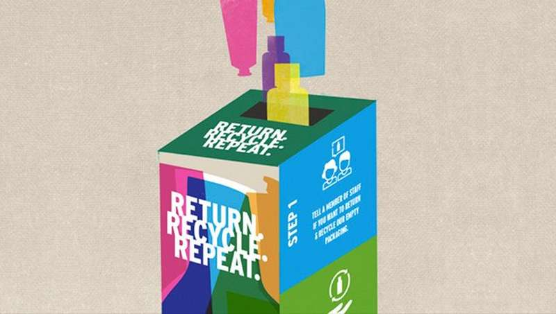 Return Recycle Repeat Graphic